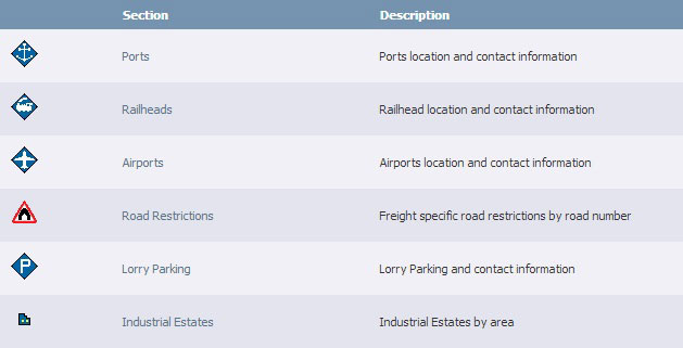 Freight Sections